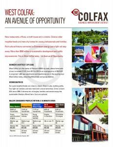 West Colfax BID market info page